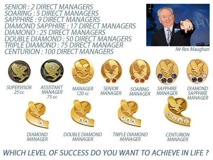 ... will Achieve each and every level on the Forever Living Marketing Plan