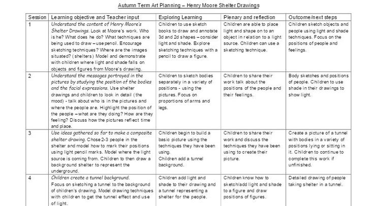 A mixture of WW2 resources which can be used uses as lessons, for guidance or just starting ideas.