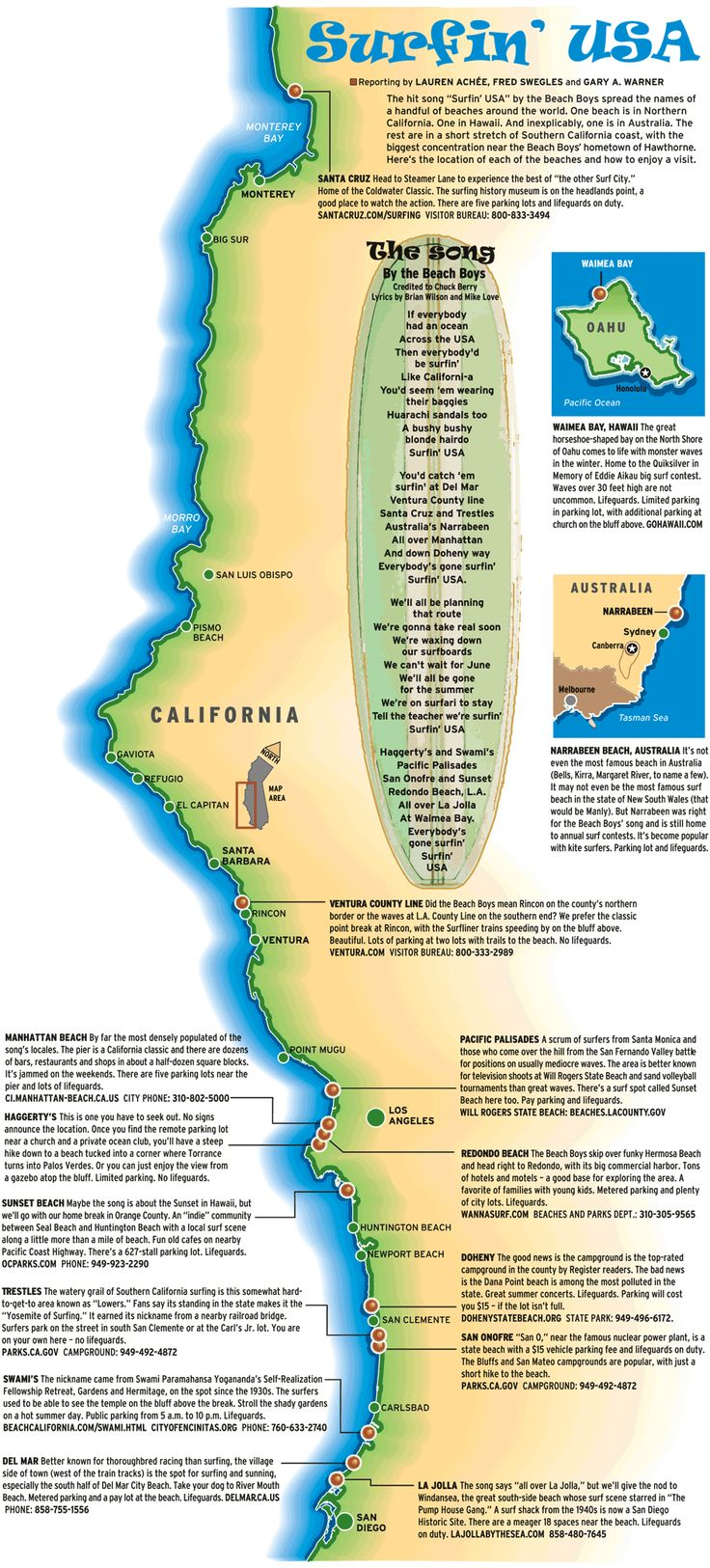 Surfin USA Map Surf Boys And Beaches - Map usa beaches