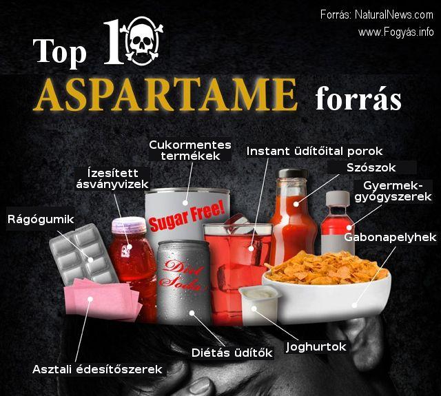 fit asztali fogyás)