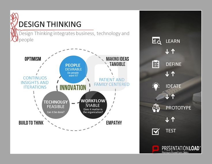 57 best design thinking powerpoint templates images on pinterest design thinking integrates business technology and people with these templates from presentationload you toneelgroepblik Image collections
