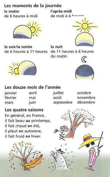 Les moments de la journée, les mois, les saisons