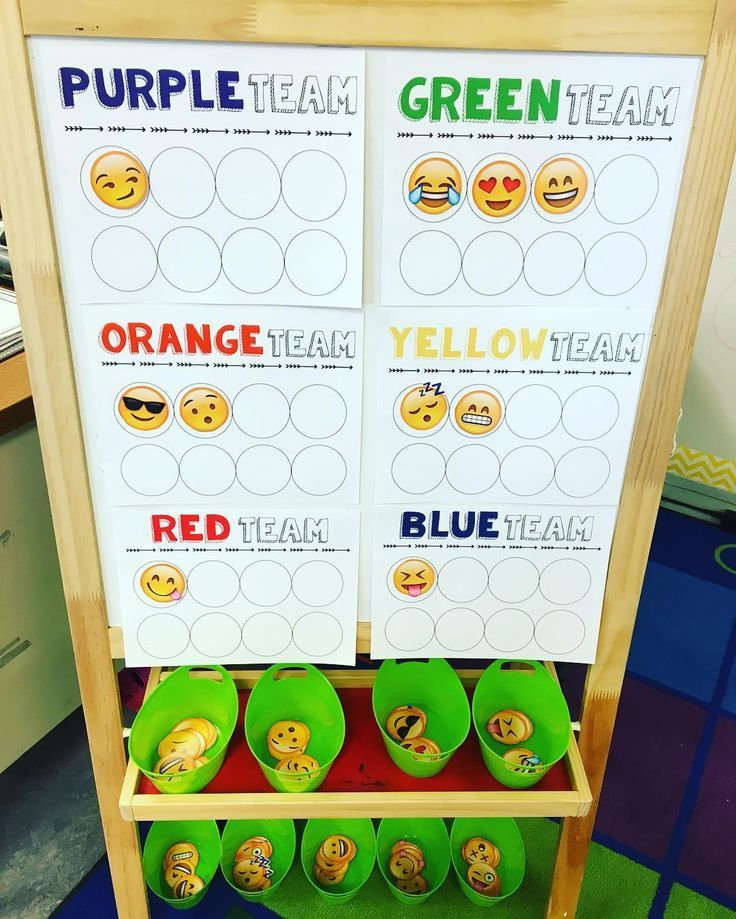 Started a new classroom management system to end the year! It's never too late t…