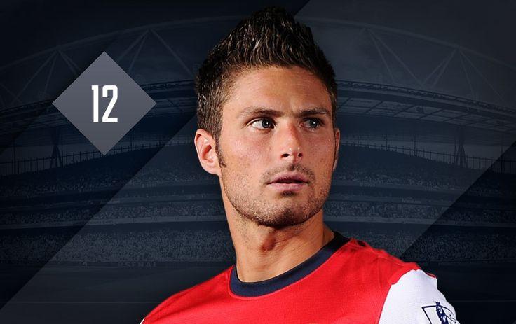 Olivier Giroud Arsenal - http://www.wallpapersoccer.com/olivier-giroud-arsenal-4.html