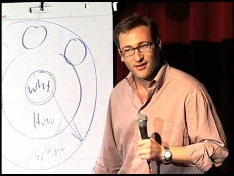 Simon Sinek's TED Talk on why businesses should start with WHY and work their way out.