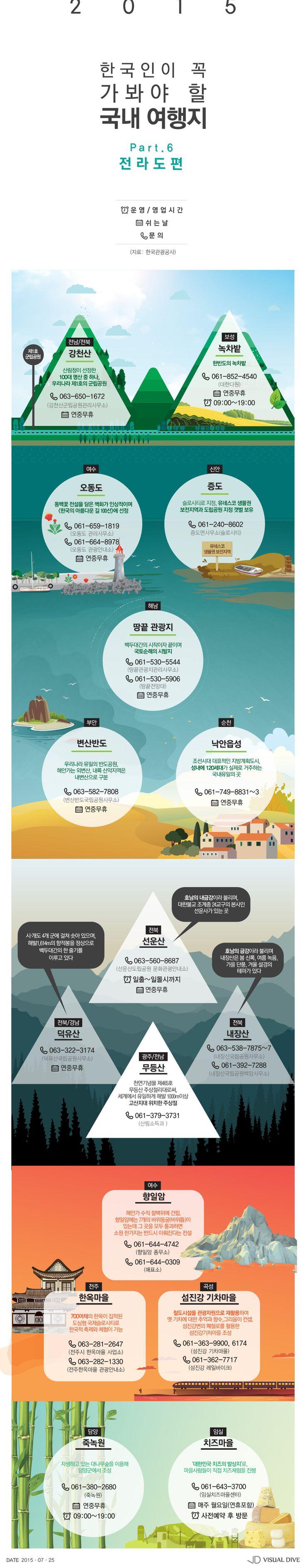 """""""여름 휴가 어디로? 고민도 즐겁다!""""…전라도 여행지 추천 가이드 [인포그래픽] #Travel / #Infographic ⓒ 비주얼다이브 무단 복사·전재·재배포 금지"""