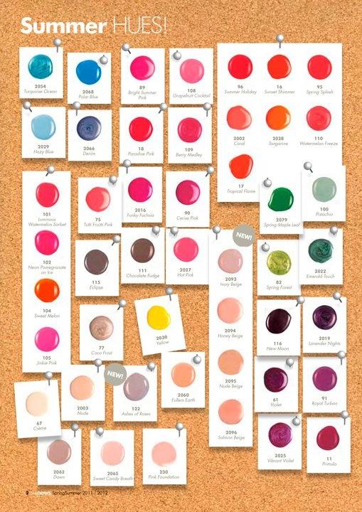 Bio Sculpture Gel Colours - my favourite Chocolate fudge