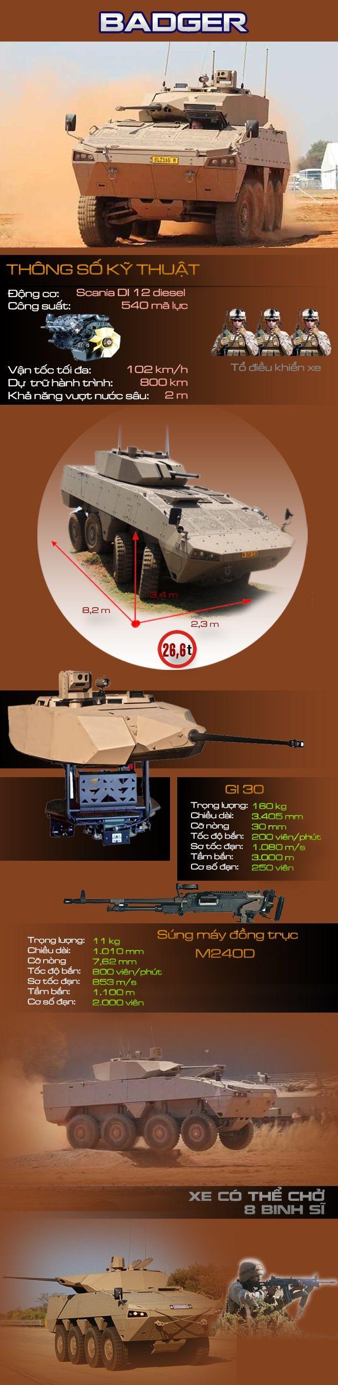 Ứng viên thay thế BTR-60 đến từ Nam Phi.