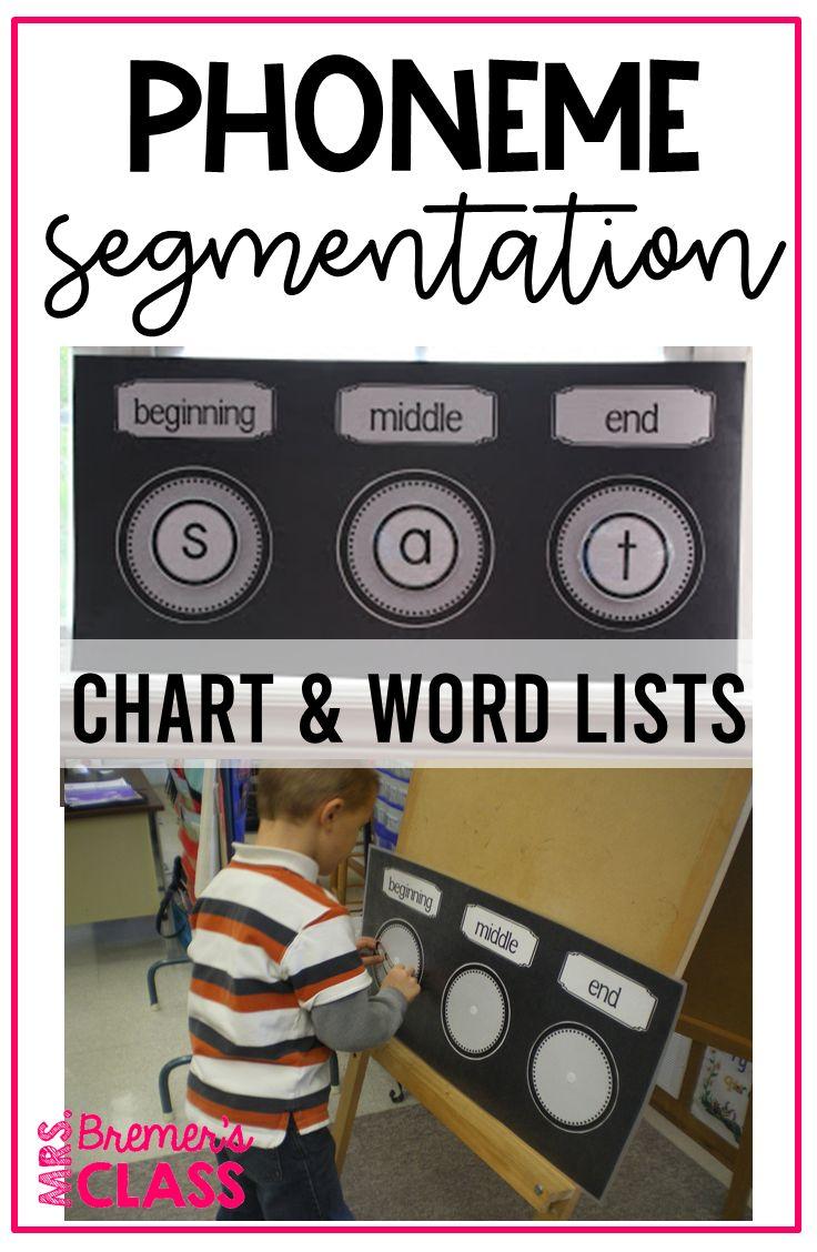 Phoneme segmentation phonics letter sounds activity