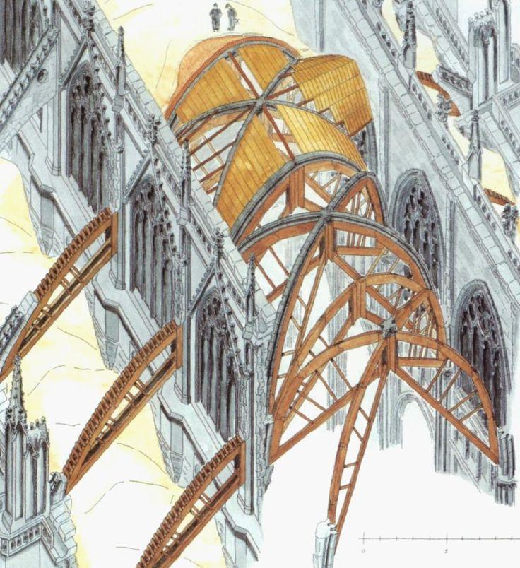 Resultado De Imagem Para Gothic Architecture Building Materials