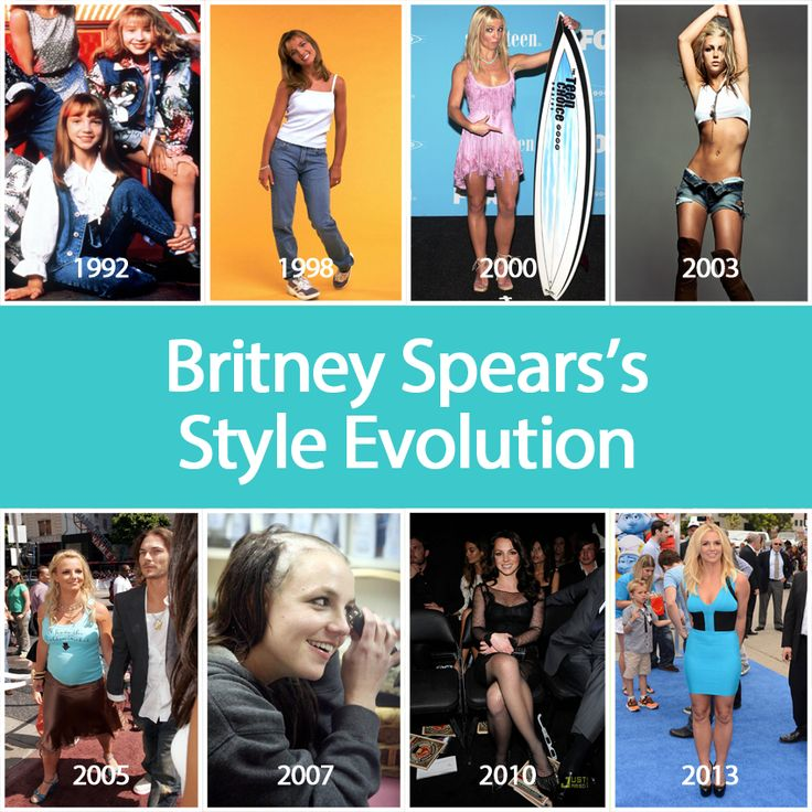 Britney Spears's Style Evolution since her first appearance in The Mickey Mouse Club in 1992