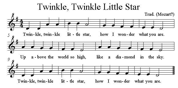Twinkle Twinkle Little Star Recorder Finger Chart