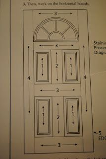 How to paint a door. I know this but I liked the diagram.