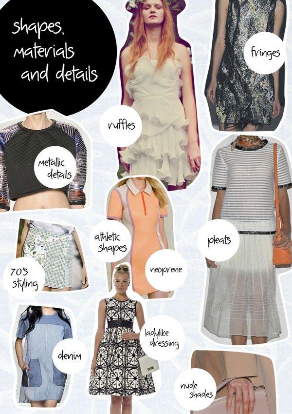 SS15 Trends Behance. Flecos, volantes, detalles metálicos, formas atléticas, plisados, neopreno, estilo años 70, denim, vestidos ladylike, tonos nude.