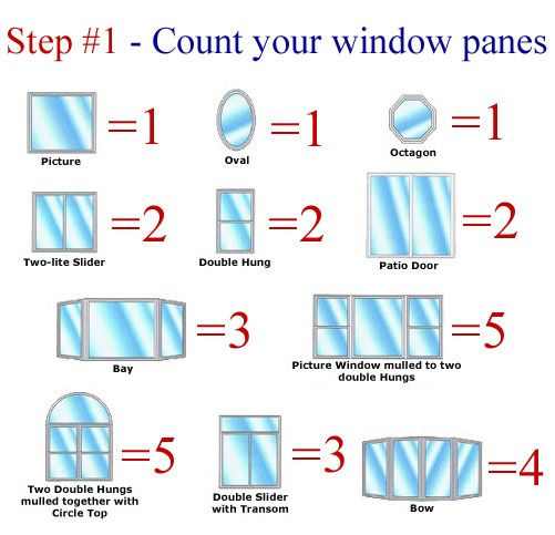 78 best images about abode window cleaning on pinterest for Window estimate