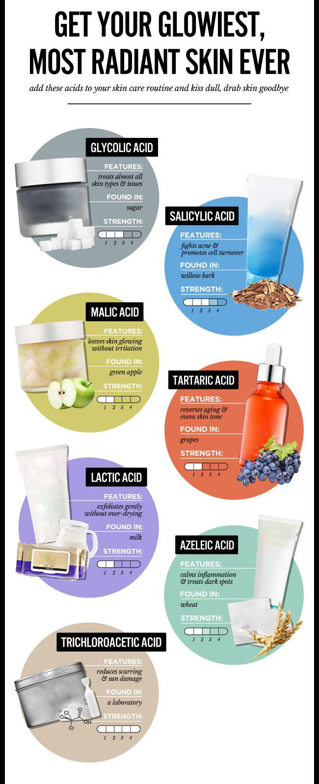 The different acids for your skin.