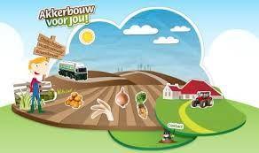 Website over akkerbouw voor onder-, midden- en bovenbouw http://www.akkerbouwvoorjou.nl/