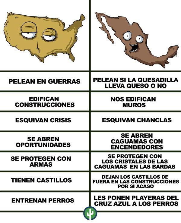 7 problemas gringos comparados con problemas mexicanos