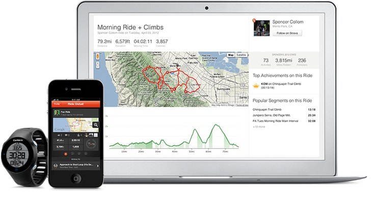ios tracking gps