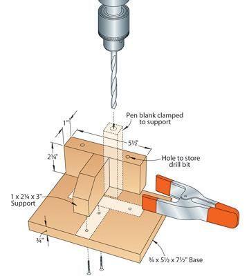 Pen-Blank Drilling Jig Illustration