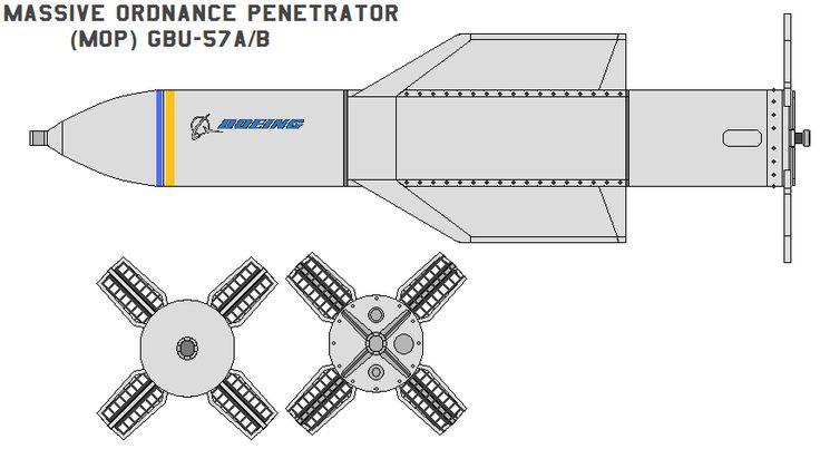 Massive Ordnance Penetrator by bagera3005.deviantart.com on @DeviantArt