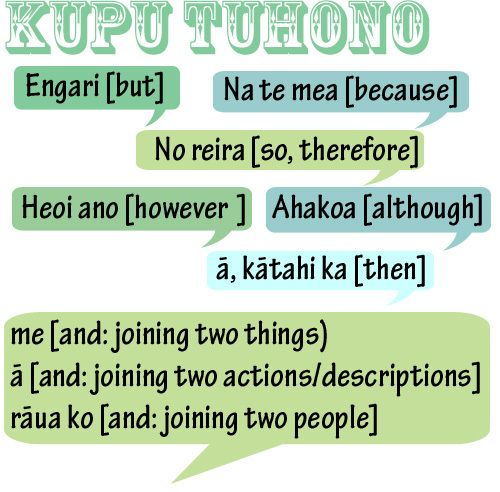 Te Ara Reo Māori wiki 9 [Tuhono]