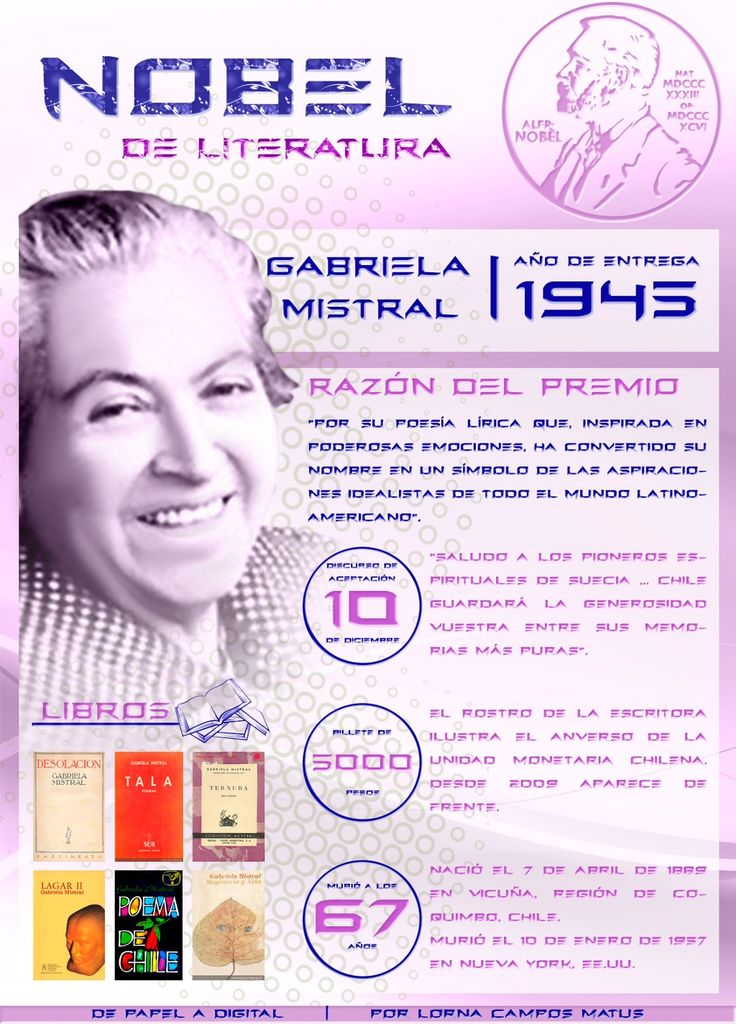 Gabriela Mistral, la primera latinoamericana en ganar el Nobel de #Literatura. Ingresa a la web de la imagen para poder acceder a los links de la infografía | De Papel a Digital