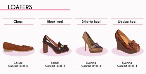 62 best for the love of SHOES cheat sheets images on ...