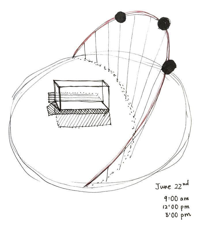 University of Versailles Science Library Diagram of sun