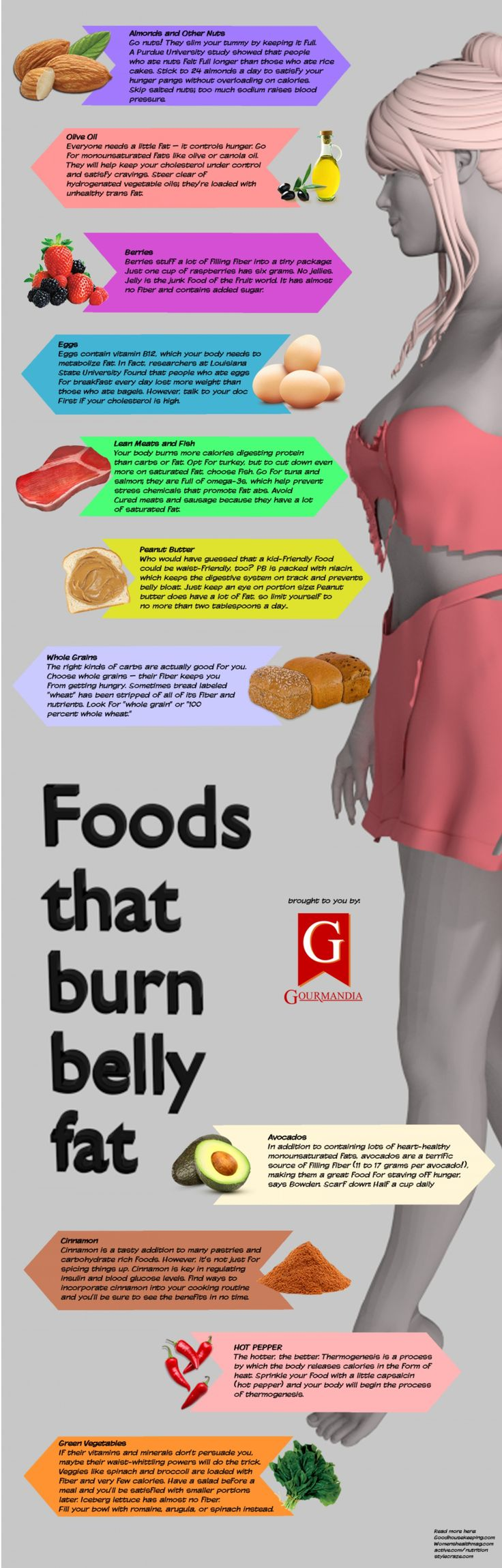 Foods that Burn Belly Fat -shared by catalinalinkava | published Feb 23, 2014