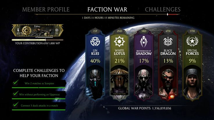 We're Losing Mortal Kombat X's Faction War To The Ice Ninja