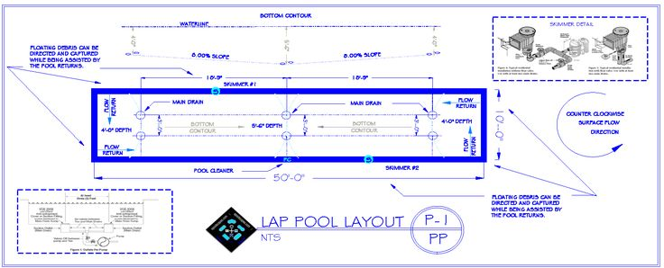 Lap Pool Costs and Dimensions - Yahoo Image Search Results