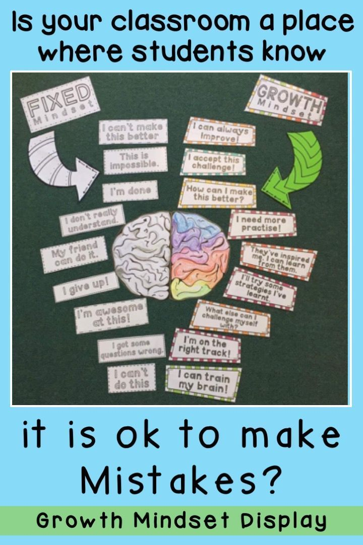 Growth mindset display for your classroom bulletin board. It features fixed vs growth mindset affirmations & focuses on how students can change their words to change their mindset. This printable resource will assist kids in goal setting, learning motivation & understanding that making mistakes is ok. Growth mindset display posters are a great tool to introduce or reinforce the idea of the brain as a muscle with elementary students {Grade 3, Grade 4, Grade 5, Grade 6, 3rd, 4th, 5th, 6th}