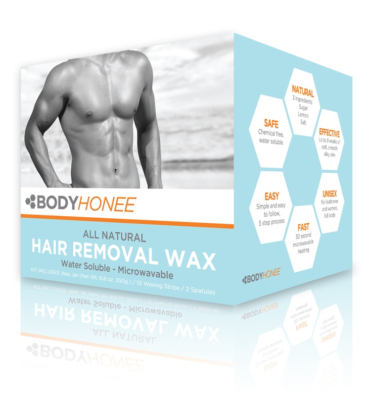 Male Hair Removal- Top Options