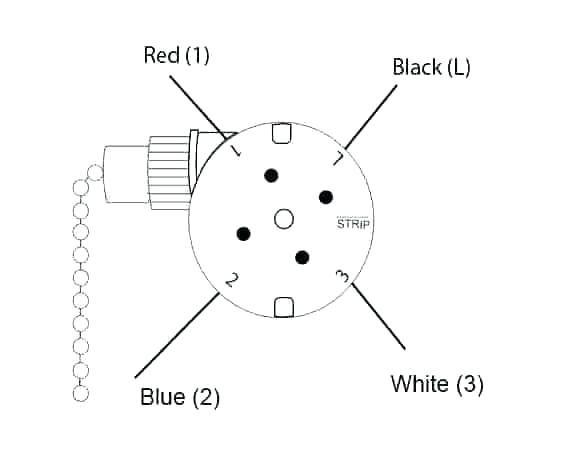 lutron 3 way occupancy sensor wiring diagram