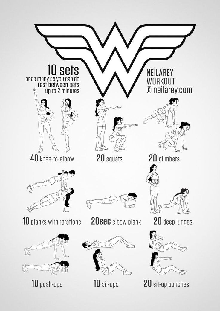 ¯_(ツ)_/¯, iamthecura: Geeky workouts to start your 2015...