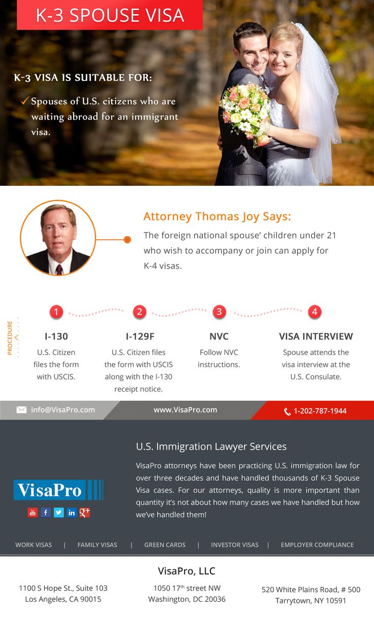 how to get spouse visa for usa