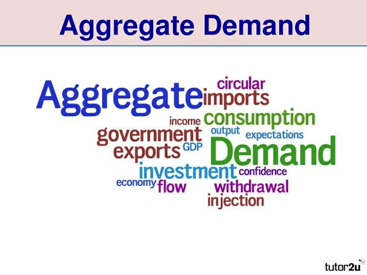 Aggregate Demand (AD). - excellent resource to support reviewing and revision.