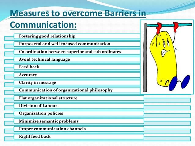 from Mustafa dating and effective communication