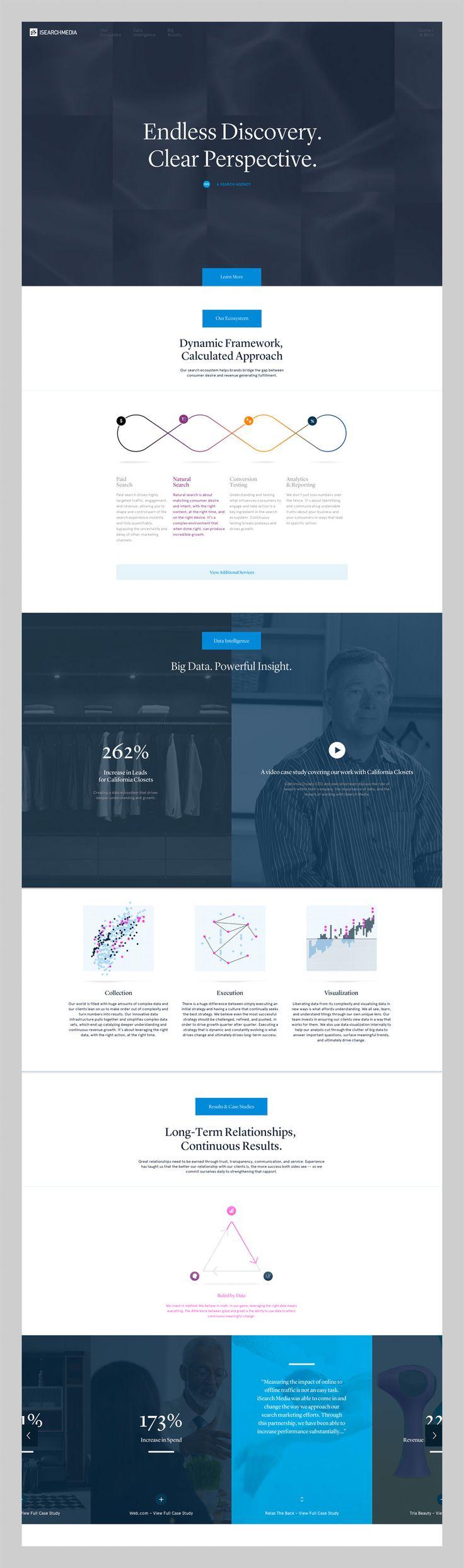 iSearchMedia – Responsive Web - Landscape