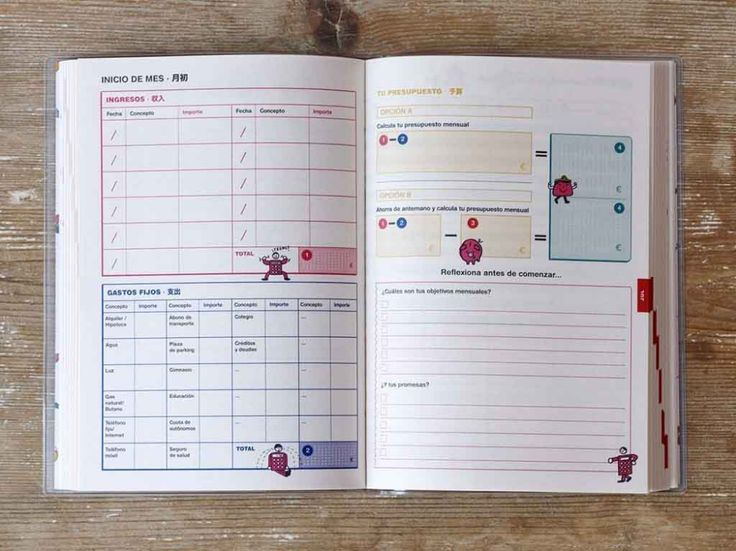 Journal Ideas, Bullet Journal, Shopping, Ways To Save Money, Money Management, Financial Goals, Finance