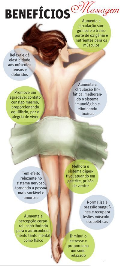 beneficios-da-massagem.jpg (403×887)