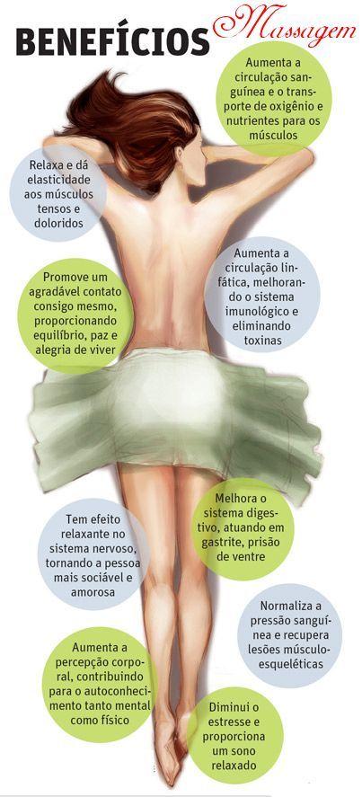 Benefícios que a massagem pode oferecer   Pelo pouco que sabemos a respeito da história e origem da massoterapia, Hipócrates (460 a 377 a.C....