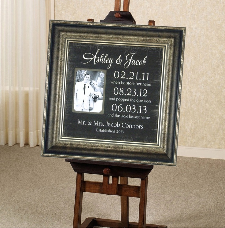 Personalized Picture Frame Special Dates Sign Custom Wedding sign ...