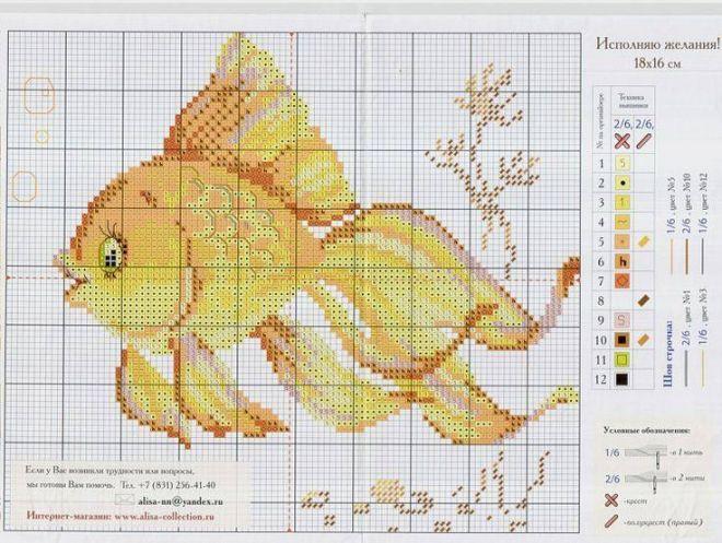 Золотая рыбка. Рукоделие