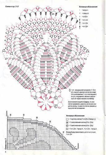 Журнал: Diana creativ 2001 (вязание для уюта) - Вяжем сети - ТВОРЧЕСТВО РУК - Каталог статей - ЛИНИИ ЖИЗНИ