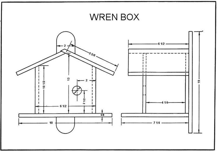 Birdhouse building plans free bird house plans list of for Build a house free online