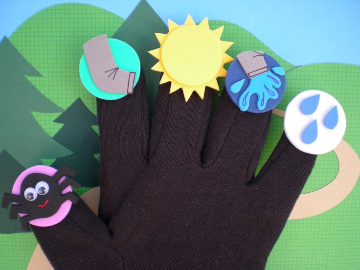 The Itsy Bitsy Spider Song Glove Puppet Nursery