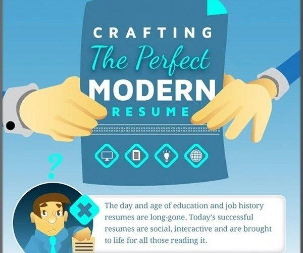 61 Best Hipcv Resume Tips & Articles Images On Pinterest | Resume