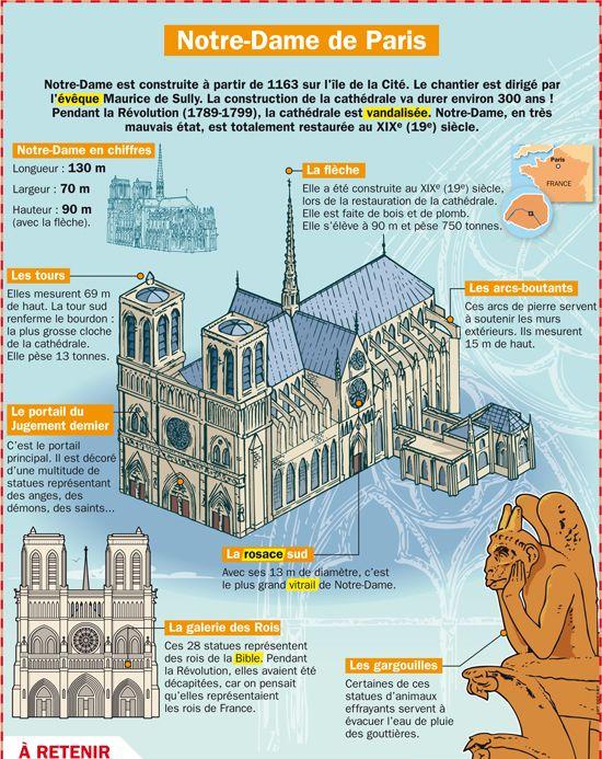 Fiche exposés : Notre Dame de Paris http://www.helpmedias.com/minecraft.php